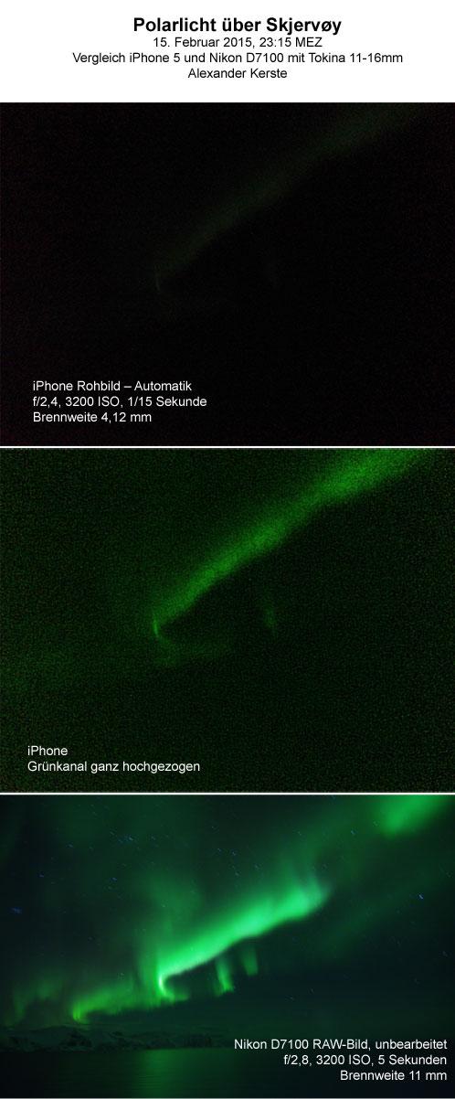 kameraausrüstung für polarlicht